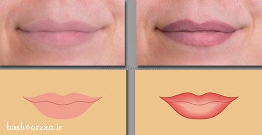 میکروپیگمنتیشن لب برای داشتن لب های زیبا و خوش فرم